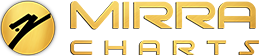 Mirra Technologies