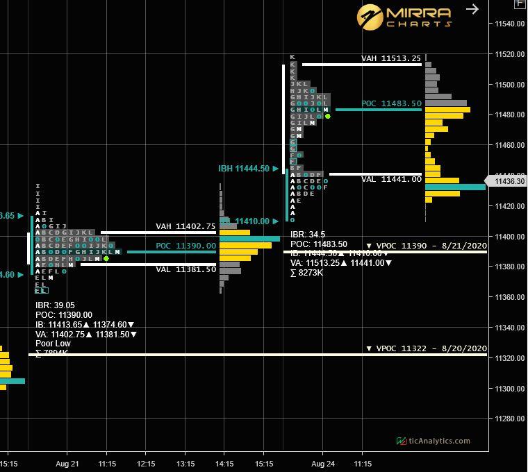 nifty chart 24-08-2020